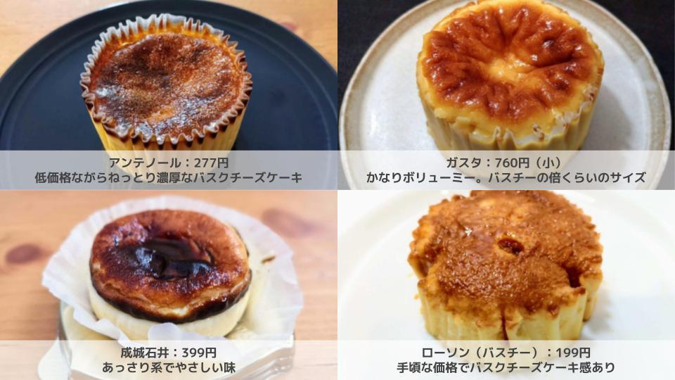 バスクチーズケーキの比較